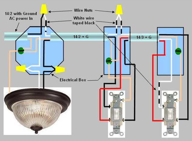 3 way switch installation circuit style 2 Interior Wiring Diagram wiring diagram for 3 way switch power enters at light fixture box, proceeds to