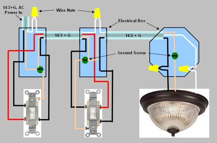 3 way switch installation circuit style 3 wiring diagram for 3 way switch power enters at one 3 way switch publicscrutiny Gallery
