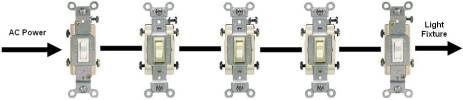 4 Wire Light Fixture Wiring Diagram from www.renovation-headquarters.com