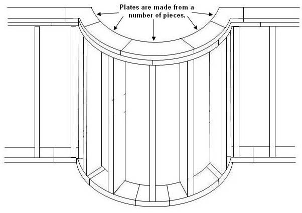 How To Frame A Curved Wall