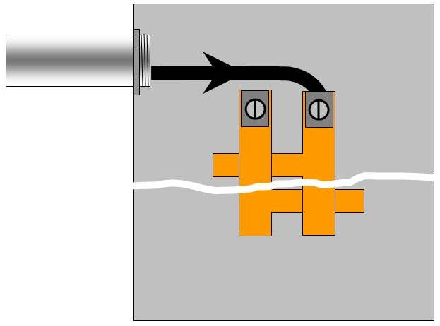 incorrect method of running wires in an electrical panel
