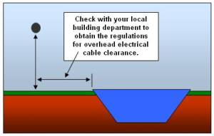 diagram of overhead electrics in relation to a swimming pool