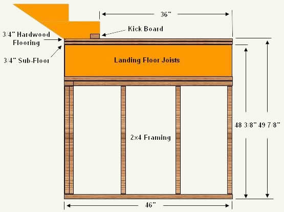 How to make or build a l shaped staircase free stair for Basement framing calculator