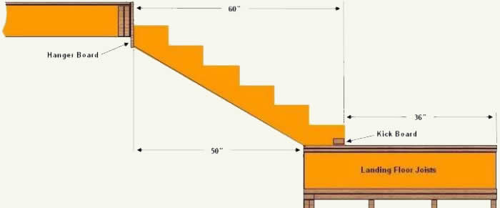 Free stair stringer design calculator joy studio design for Basement framing calculator