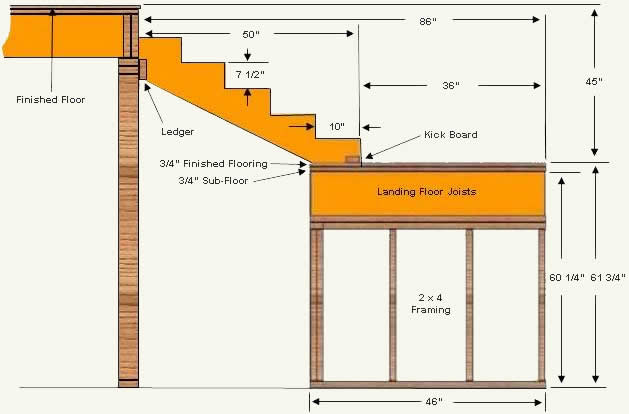 How To Calculate Layout And Build Stairs Part 2 Of 3