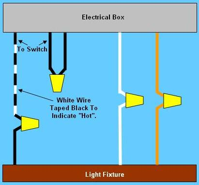 how to install a light switch wire connections from a switch to a fluorescent light fixture