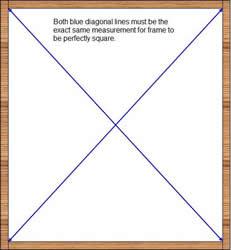 square rule