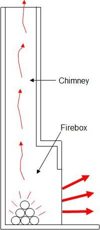Basic fireplace and chimney