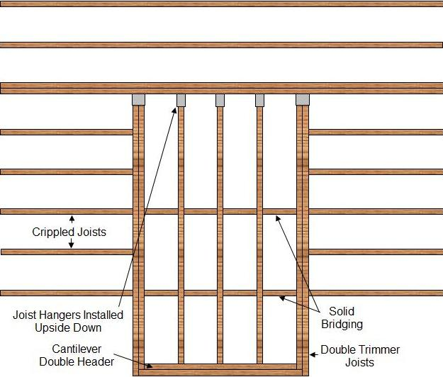 How To Frame A Cantilever