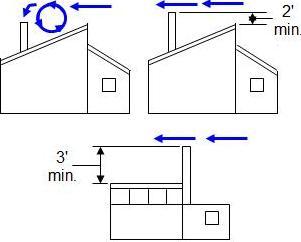 Fantastic Fireplace Chimney Design Home Remodeling Inspirations Basidirectenergyitoicom