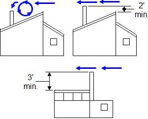 Fireplace Chimney Design Home