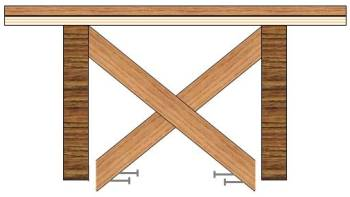 What you need to know about lumber part 3 for Wood floor joist bridging