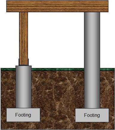 deck support column design size. Black Bedroom Furniture Sets. Home Design Ideas