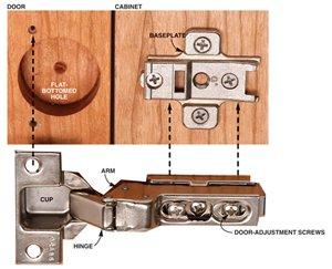 Kitchen Cabinet Vanity Door Hinges Part 2 Stunning