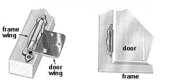 Blum European Hinge for Inset Face Frame Doors - European Hinges