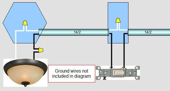 Switch Loops, Loop Wiring Diagram Does Not Consist Of