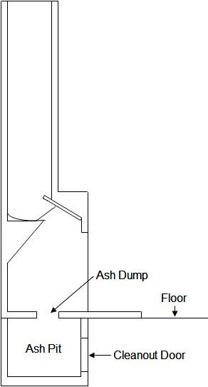 How To Design A Fireplace Part 2