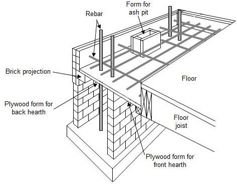 Brick Fireplace Diagram
