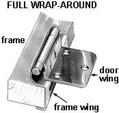 Figure 2   Full Wrap Around Cabinet Hinge