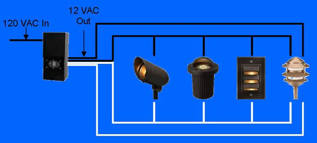 4 Wire Light Fixture Wiring Diagram