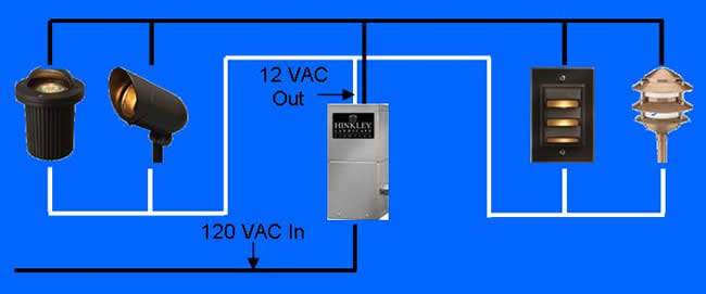 how to wire outdoor low voltage lighting part 3 rh renovation headquarters com low voltage wiring diagram for heat pump low voltage wiring diagrams