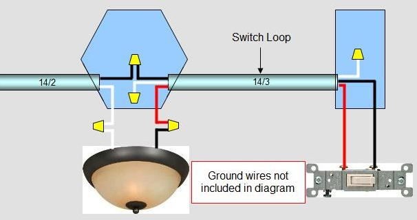 switch loops rh renovation headquarters com Using Red Wire Diagrams 2-Way Switch Wiring Diagram