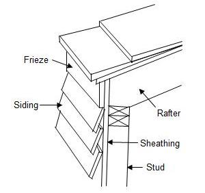How To Build Roof Overhangs