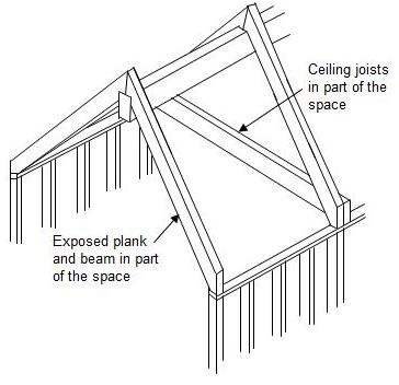 How to Design a Roof – Part 4