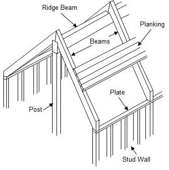 Gable Roof in addition Wood Decking as well Environmental House Design further House Framing Or Rough Carpentr moreover Roofstructure. on patio roof framing details