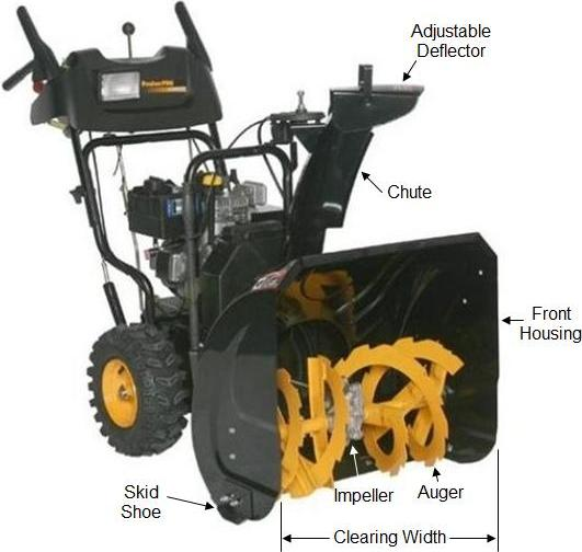 honda snowblower auger parts diagram  honda  auto wiring