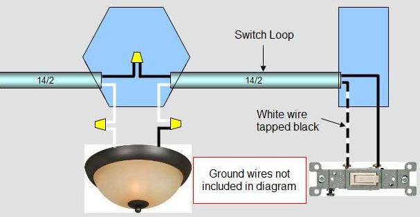 switch loops rh renovation headquarters com 3-Way Switch Wiring Diagram 2-Way Switch Wiring Diagram