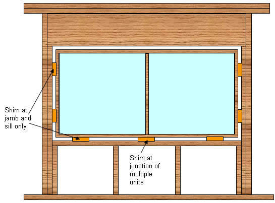 Replacement windows view aama replacement window for Wood replacement windows manufacturers