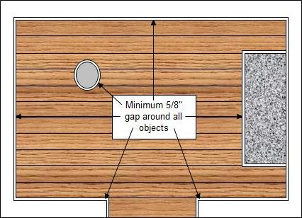 installing hardwood flooring expansion gap