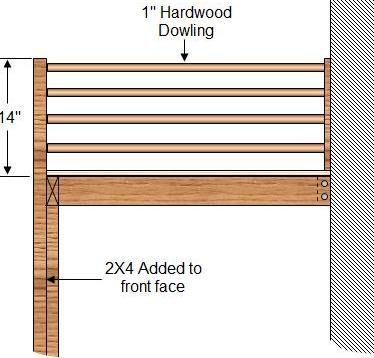 Easy Loft Bed Plan for a full size loft bed