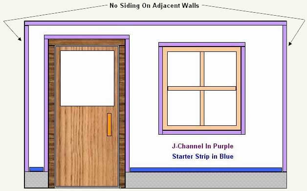 Determining the position of the J-channel and starter strip for siding installation