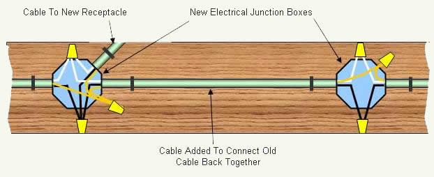 Outdoor Electrical Outlet Wiring Repair Wiring Scheme