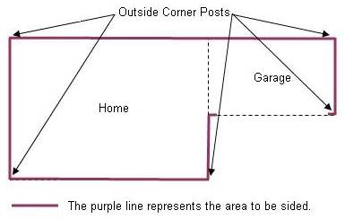 Determining the position of the outside corner posts for siding installation