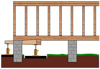 How to repair pier beam columns for Post and pier construction