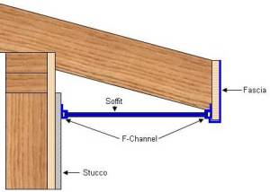 Figure 2 Installing Soffit Where There Is No Previously Existing Or Has Been Removed Uses F Channel To Support