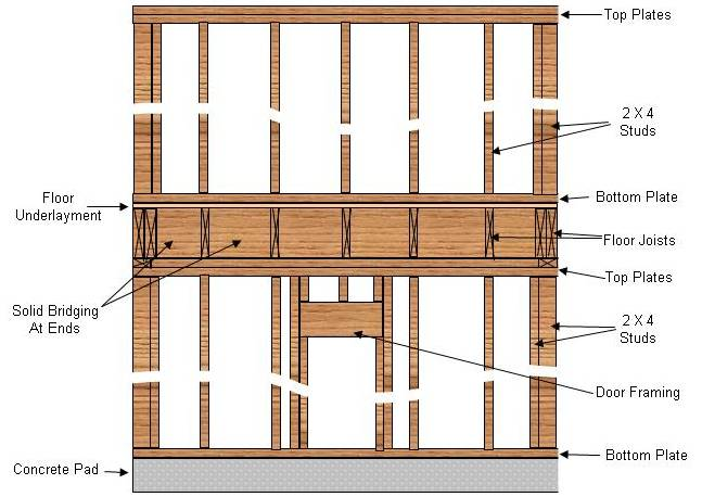 drawing of 2 story framing construction