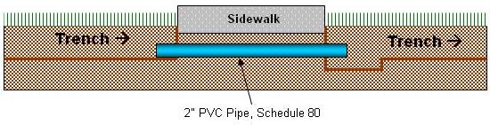 2″, schedule 80, PVC pipe in the bore hole under sidewalk