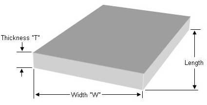 Square Or Rectangle Concrete Slab