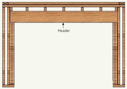 door frame garage door header framing