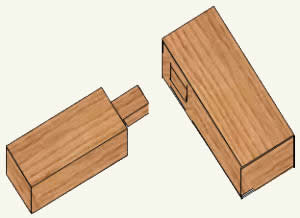 kitchen base cabinet construction using mortise & tenon on face-frame