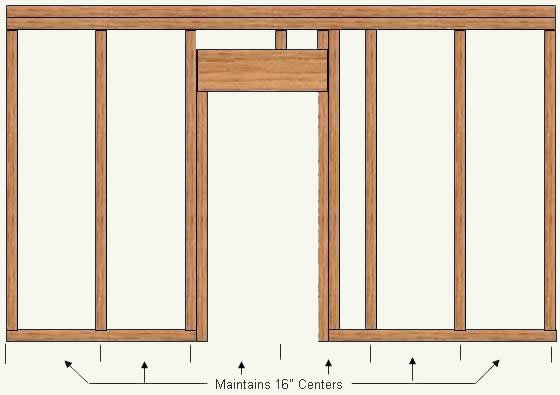 Walls & Partitions - Part 2