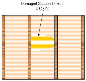 damged roof decking