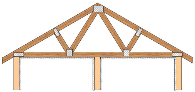 How to repair roof truss up lift for Roof trusses installation