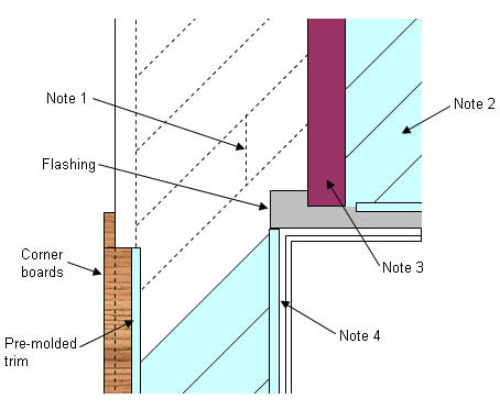 Wall Systems Siding And Cladding Problems Vinyl And