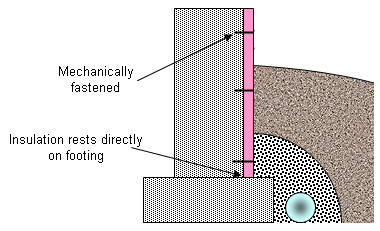 How To Insulate A Cold Floor Fine Homebuilding Article 2015 Home Design Ideas