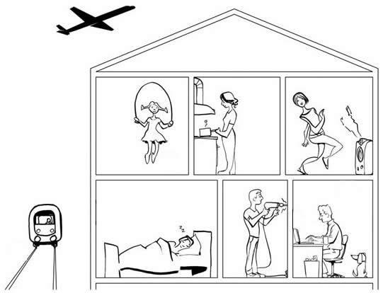 house construction sound proofing  u0026 noise control